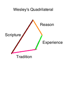 wesley's quadrilateral
